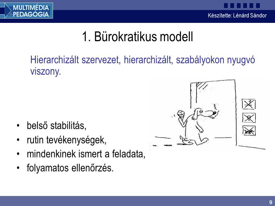 1. Bürokratikus modell belső stabilitás, rutin tevékenységek, mindenkinek ismert a feladata, folyamatos ellenőrzés.