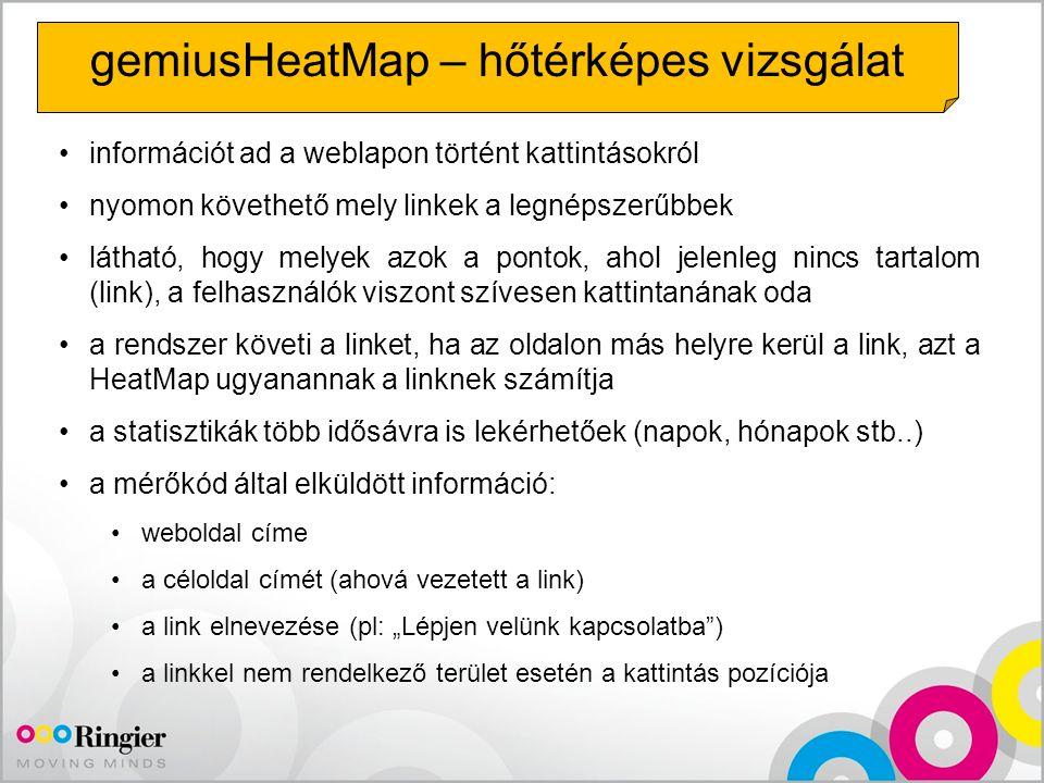 gemiusHeatMap – hőtérképes vizsgálat