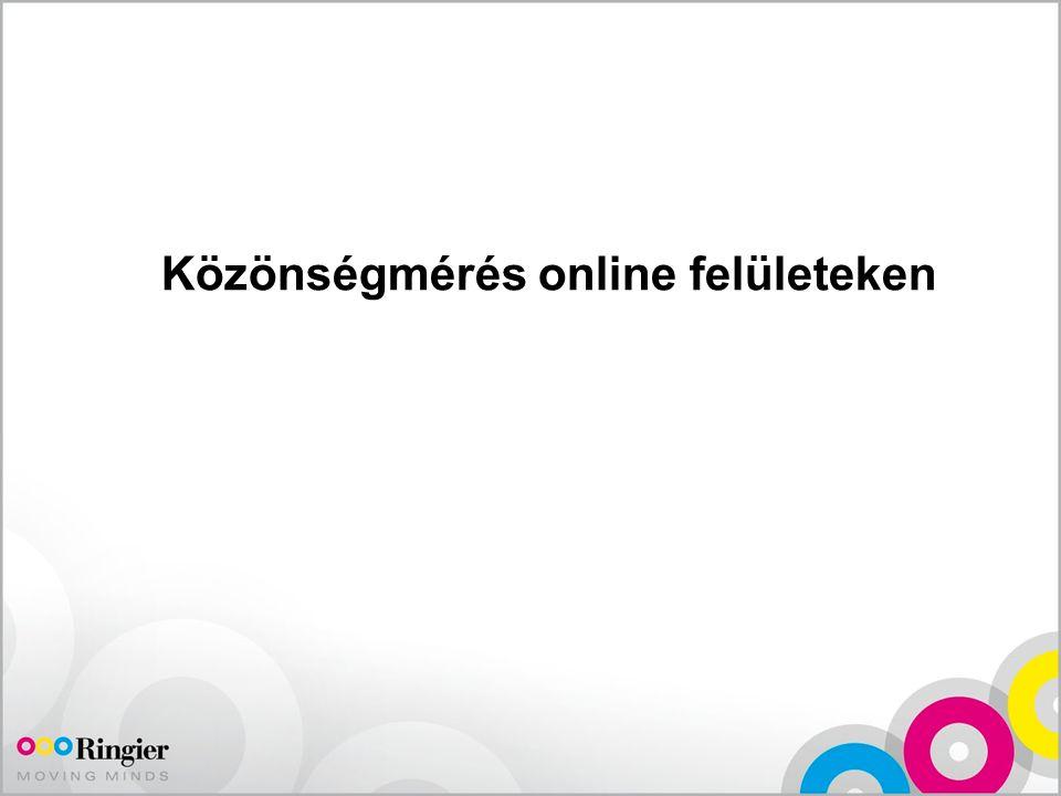 Közönségmérés online felületeken