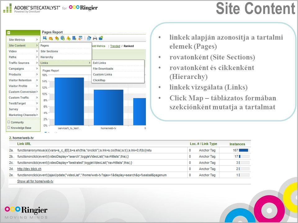 Site Content linkek alapján azonosítja a tartalmi elemek (Pages)