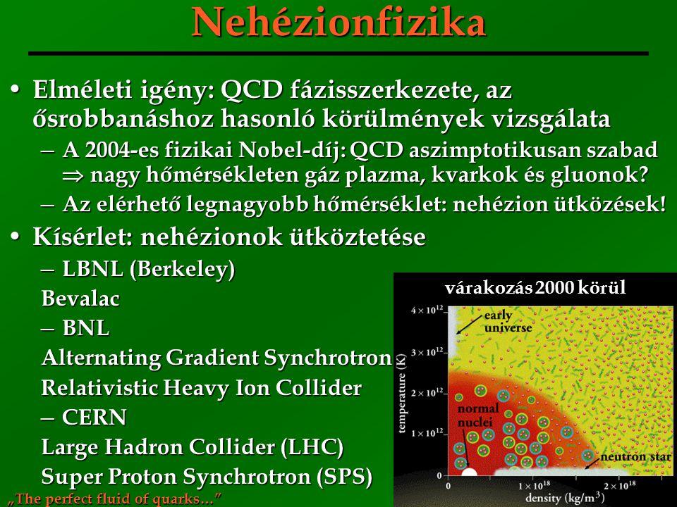 Nehézionfizika Elméleti igény: QCD fázisszerkezete, az ősrobbanáshoz hasonló körülmények vizsgálata.