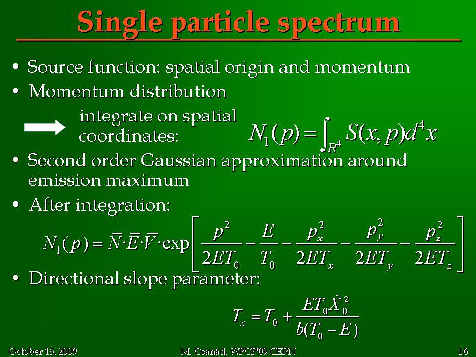 Single particle spectrum