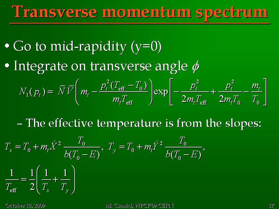 Transverse momentum spectrum