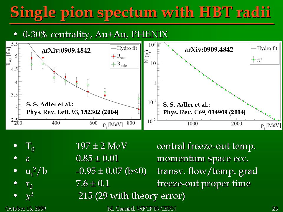 Single pion spectum with HBT radii