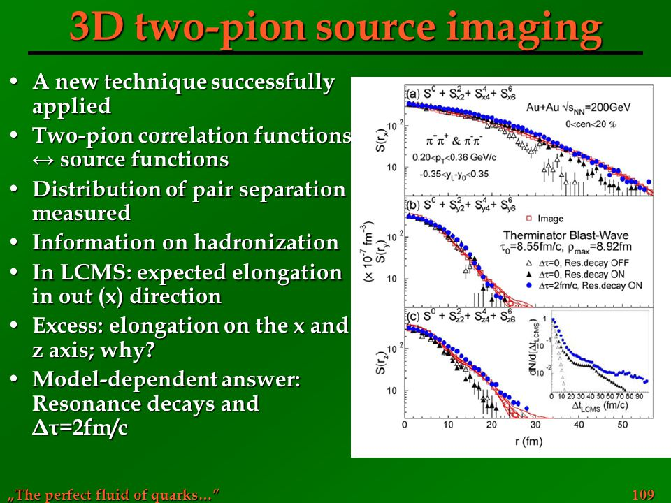 3D two-pion source imaging