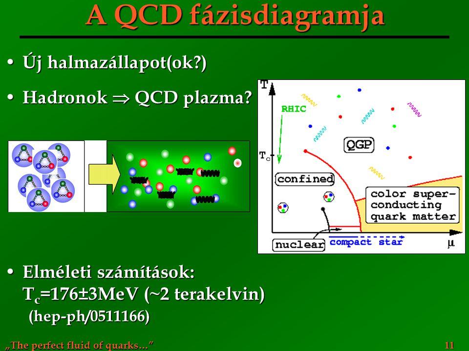 A QCD fázisdiagramja Új halmazállapot(ok ) Hadronok  QCD plazma