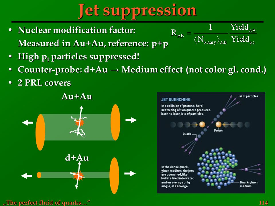 Jet suppression Nuclear modification factor: