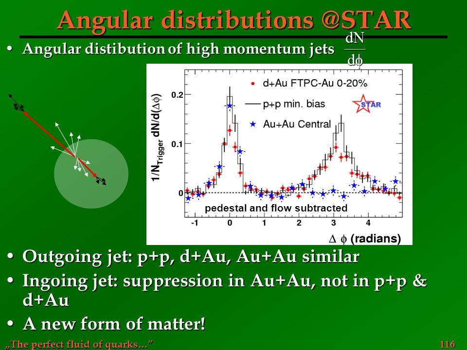 Angular distributions @STAR