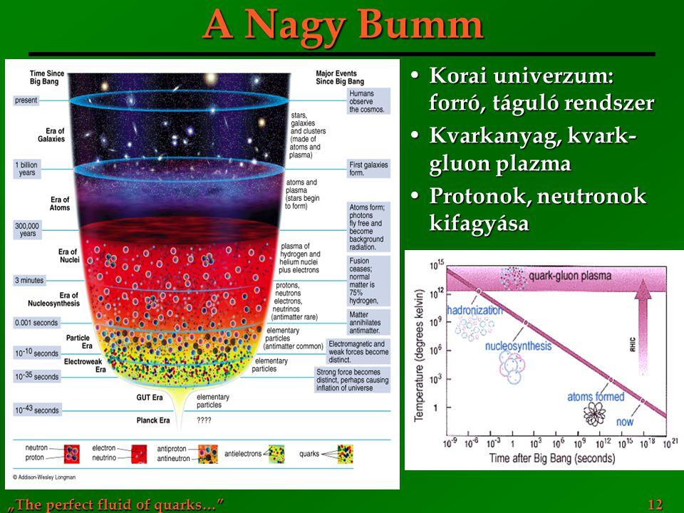 A Nagy Bumm Korai univerzum: forró, táguló rendszer