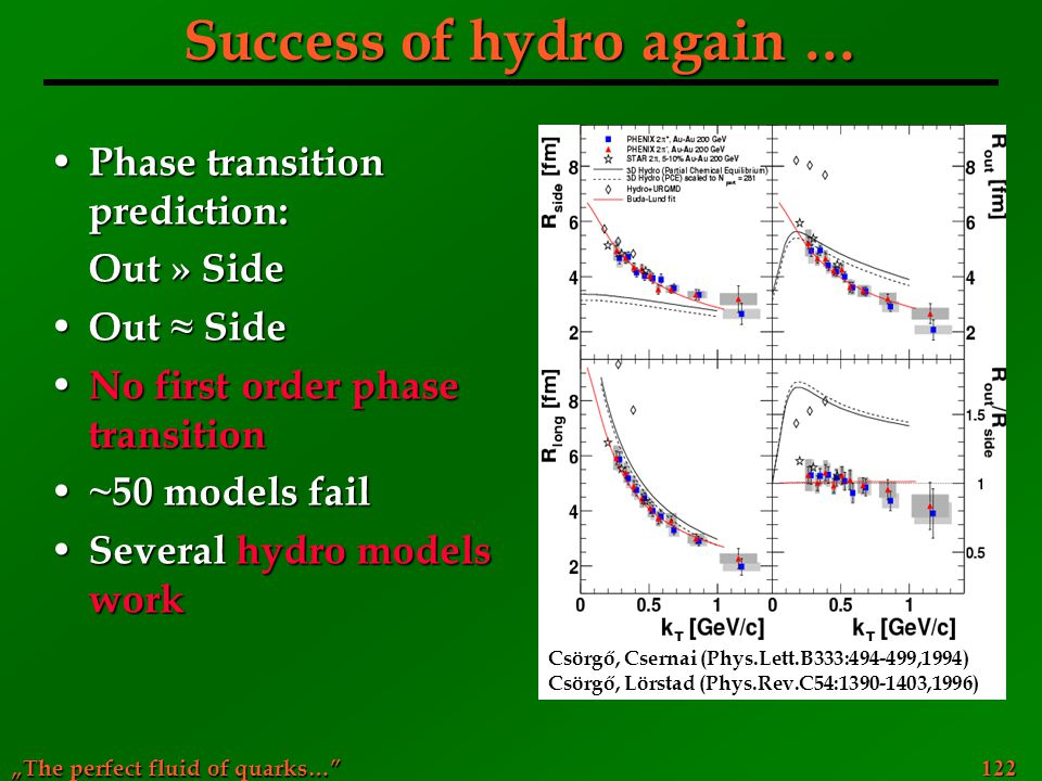 Success of hydro again …