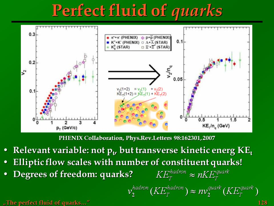 Perfect fluid of quarks