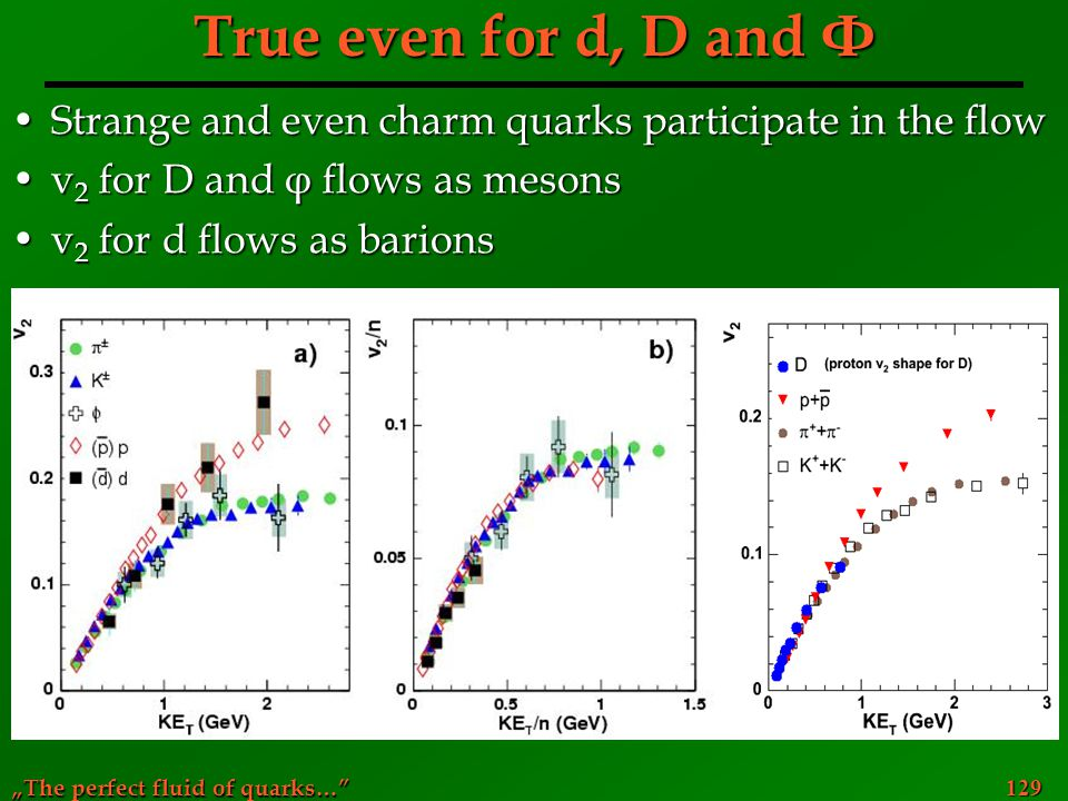 True even for d, D and Φ Strange and even charm quarks participate in the flow. v2 for D and φ flows as mesons.