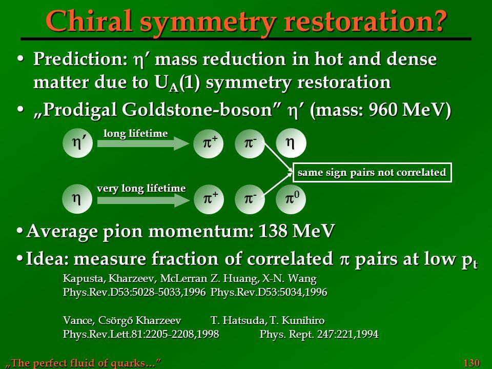 Chiral symmetry restoration