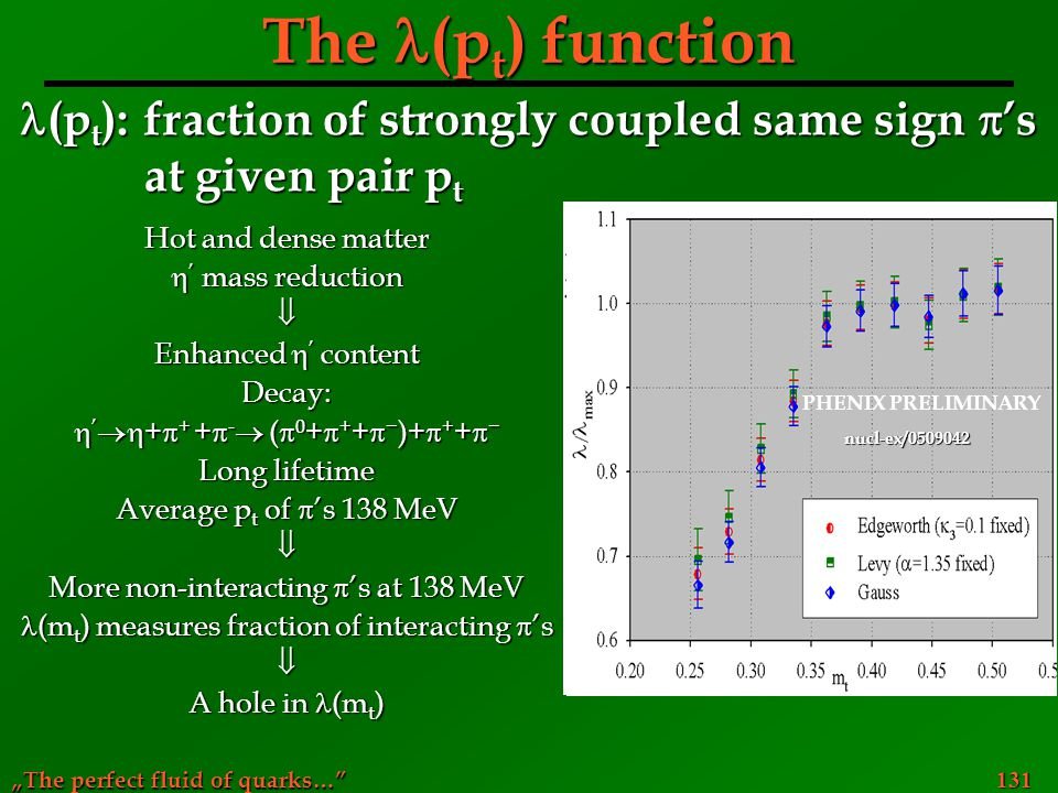 The l(pt) function l(pt): fraction of strongly coupled same sign p's