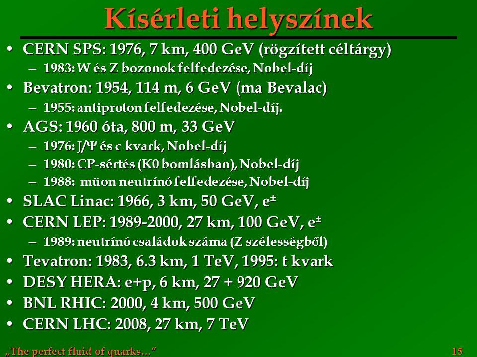 Kísérleti helyszínek CERN SPS: 1976, 7 km, 400 GeV (rögzített céltárgy) 1983: W és Z bozonok felfedezése, Nobel-díj.