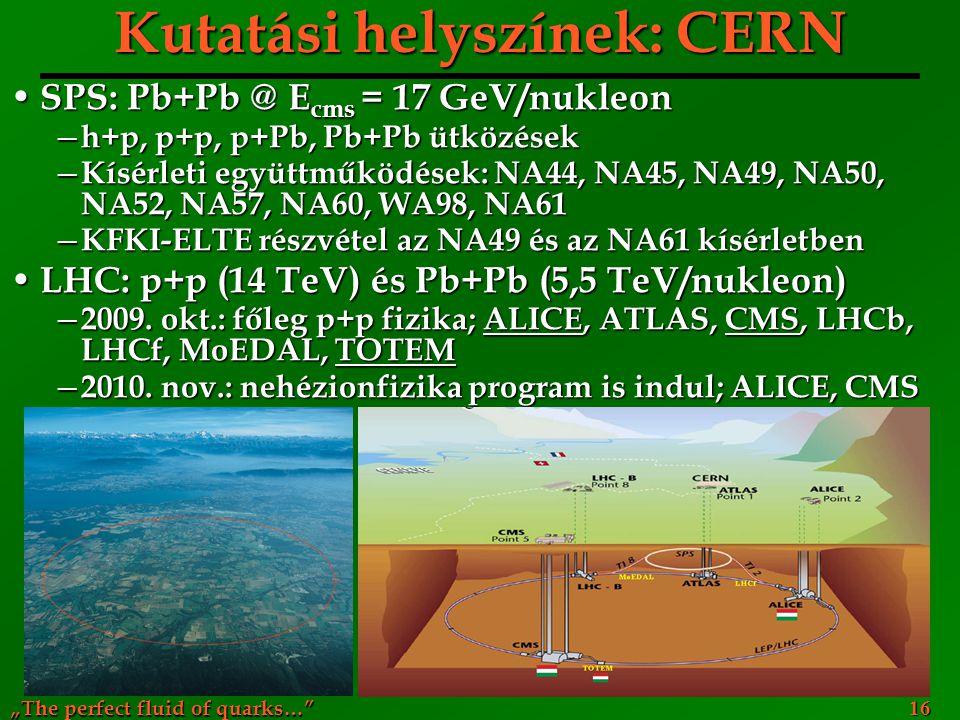 Kutatási helyszínek: CERN