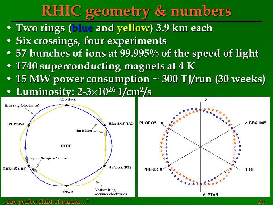 RHIC geometry & numbers