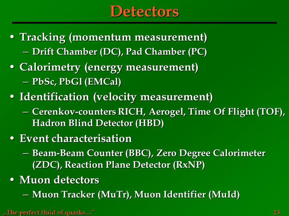 Detectors Tracking (momentum measurement)