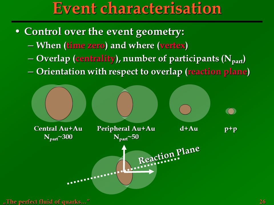 Event characterisation