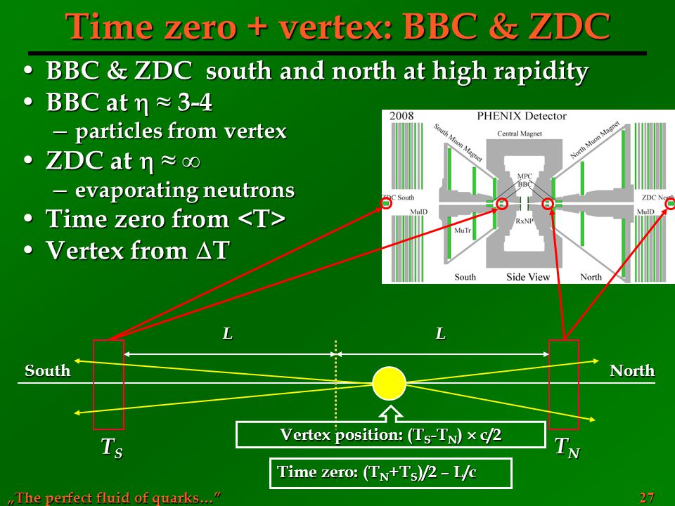 Time zero + vertex: BBC & ZDC