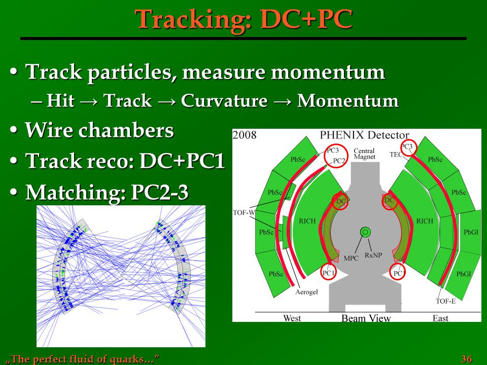Tracking: DC+PC Track particles, measure momentum Wire chambers