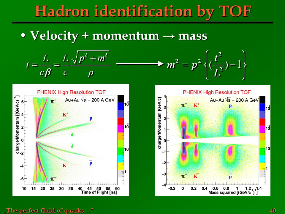 Hadron identification by TOF