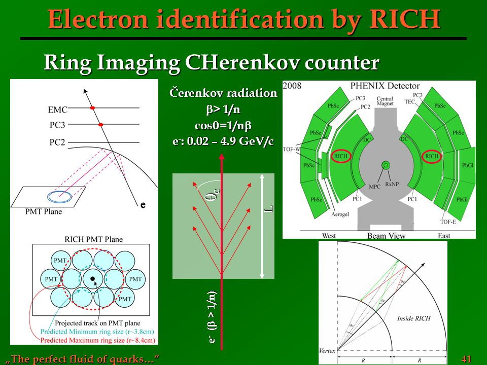 Electron identification by RICH