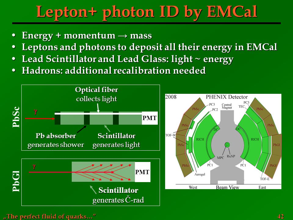 Lepton+ photon ID by EMCal
