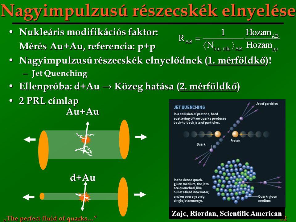 Nagyimpulzusú részecskék elnyelése