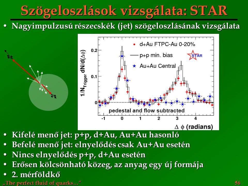 Szögeloszlások vizsgálata: STAR