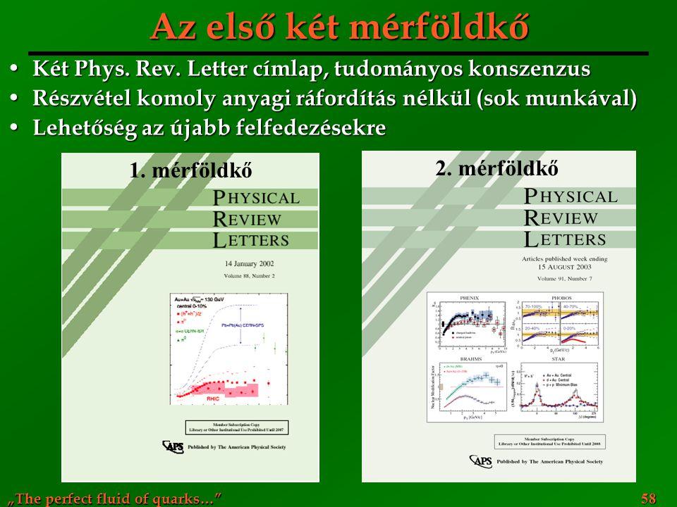 Az első két mérföldkő Két Phys. Rev. Letter címlap, tudományos konszenzus. Részvétel komoly anyagi ráfordítás nélkül (sok munkával)