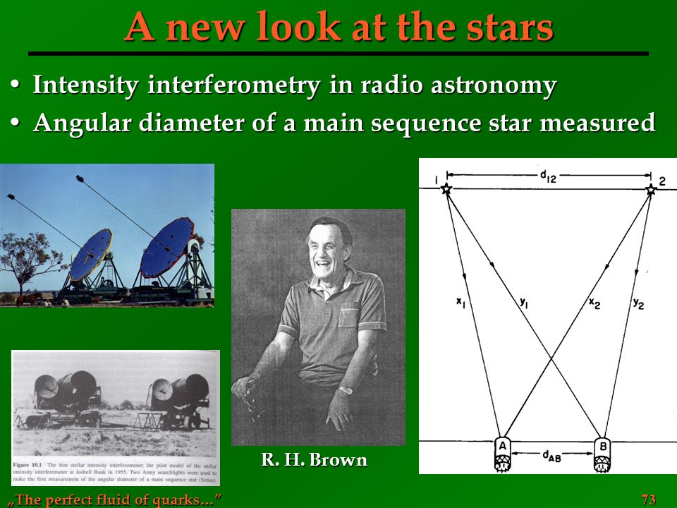 A new look at the stars Intensity interferometry in radio astronomy