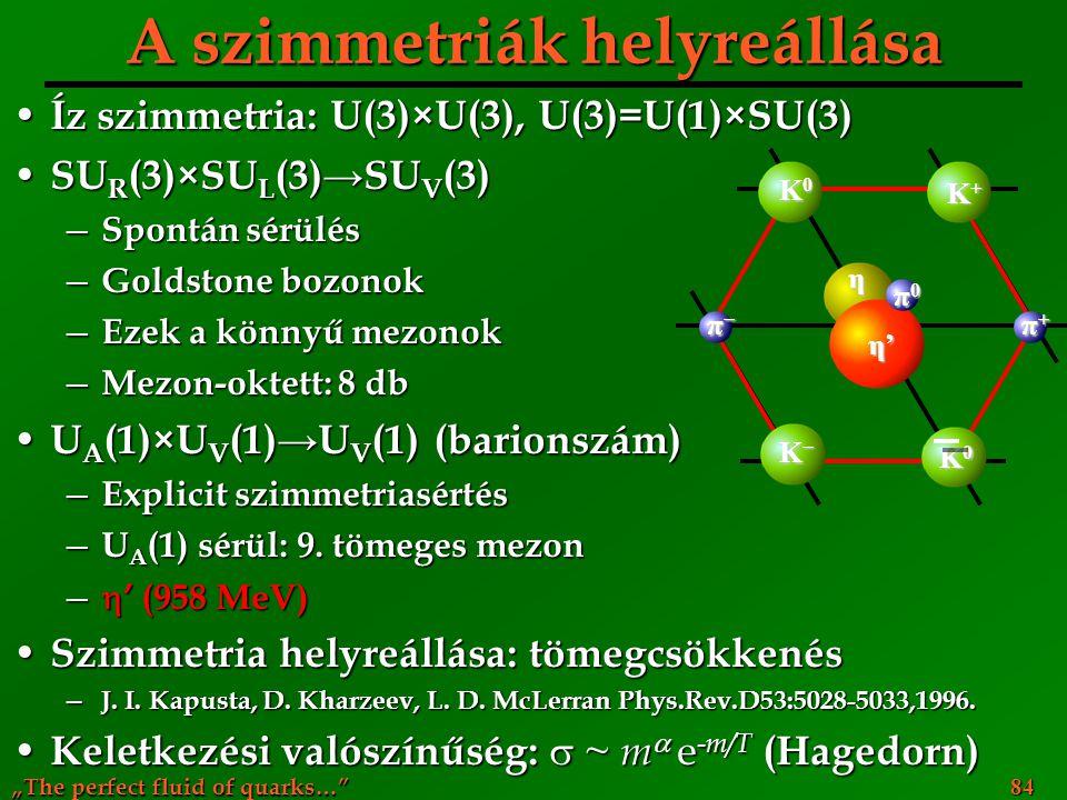 A szimmetriák helyreállása