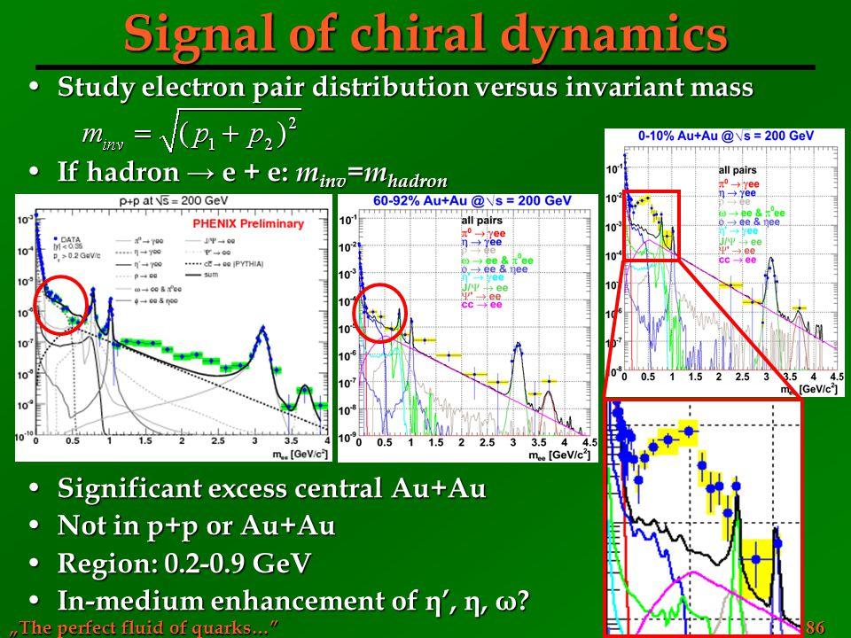 Signal of chiral dynamics