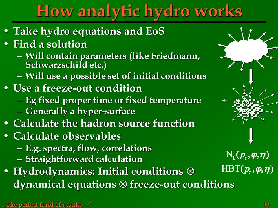 How analytic hydro works