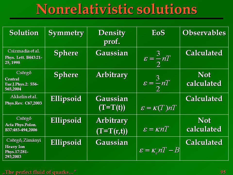 Nonrelativistic solutions