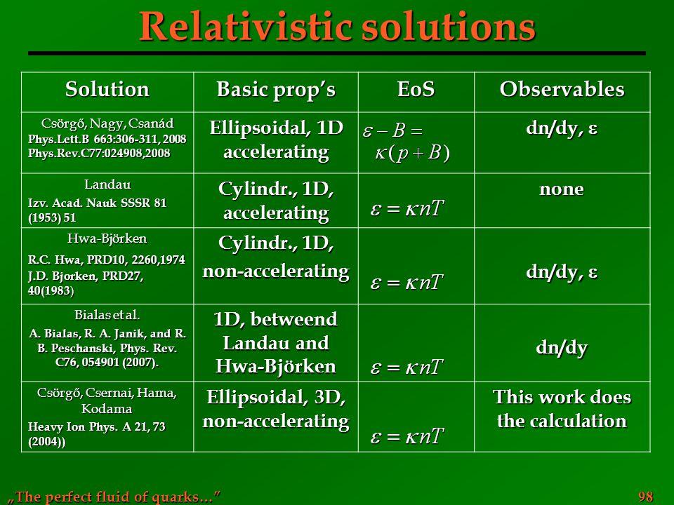 Relativistic solutions