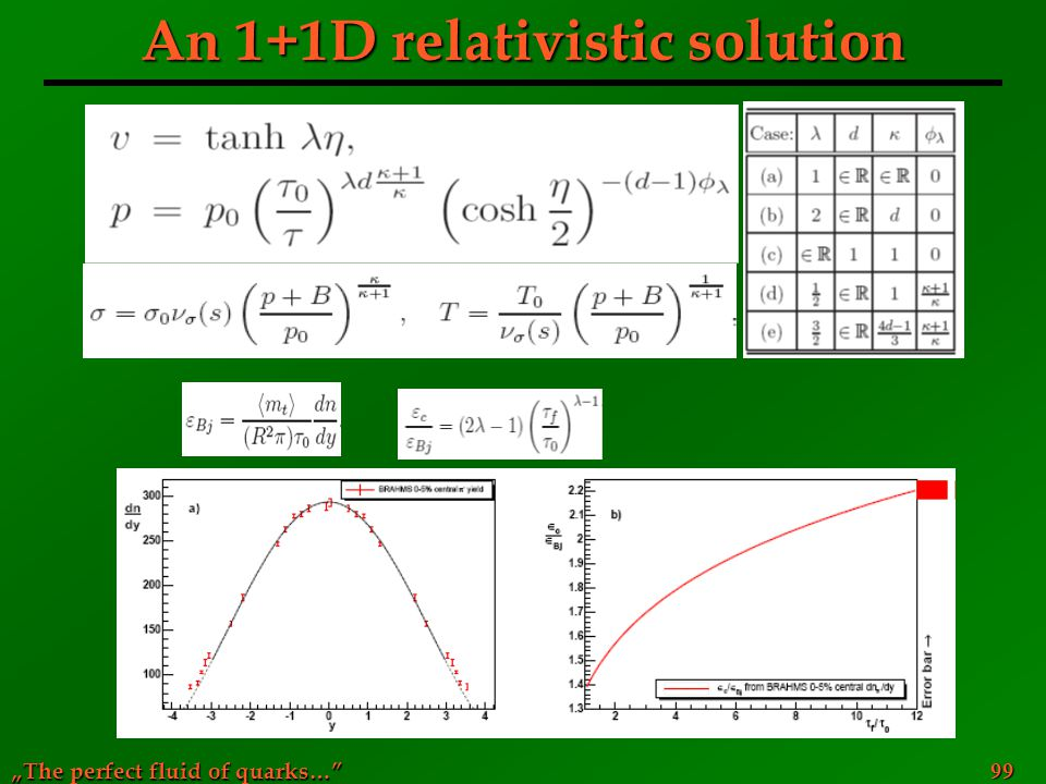 An 1+1D relativistic solution