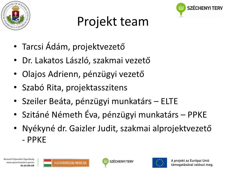 Projekt team Tarcsi Ádám, projektvezető