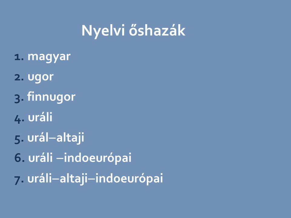 Nyelvi őshazák 1. magyar 2. ugor 3. finnugor 4.