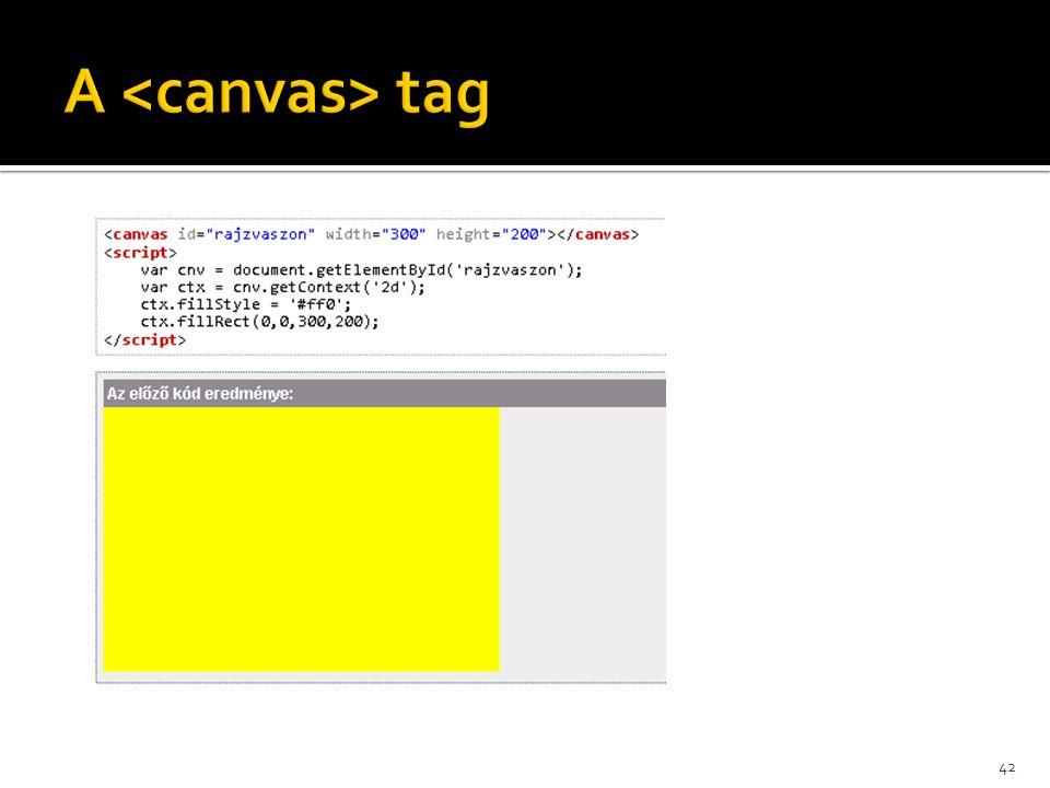 A <canvas> tag