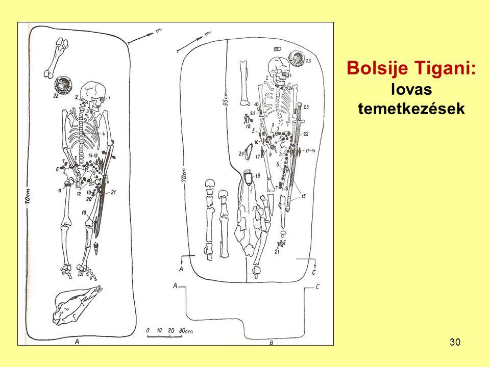 Bolsije Tigani: lovas temetkezések