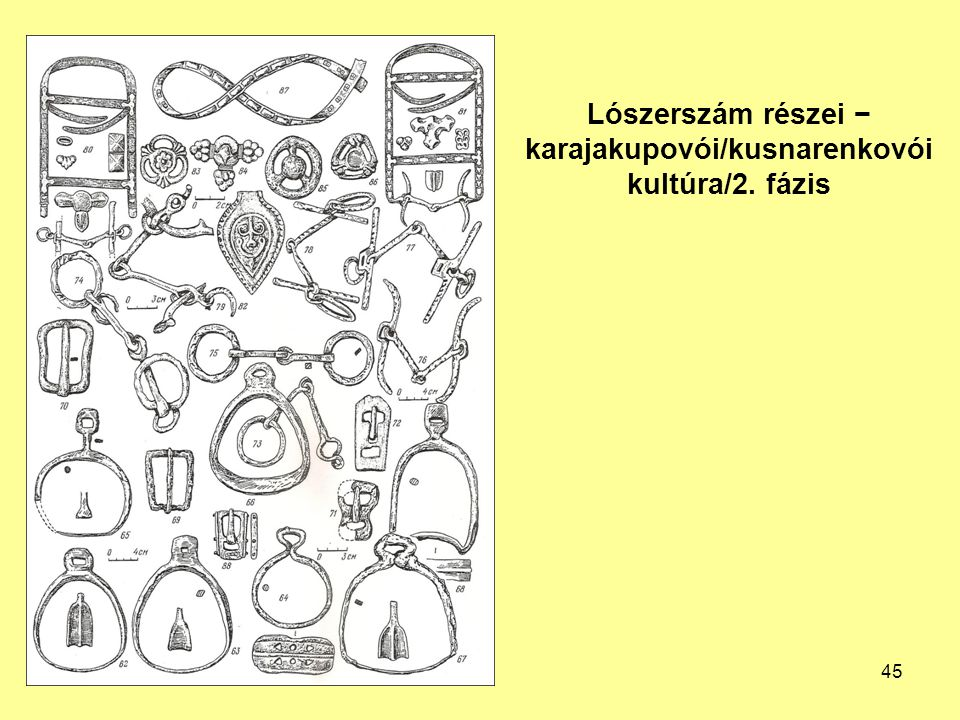 Lószerszám részei − karajakupovói/kusnarenkovói kultúra/2. fázis