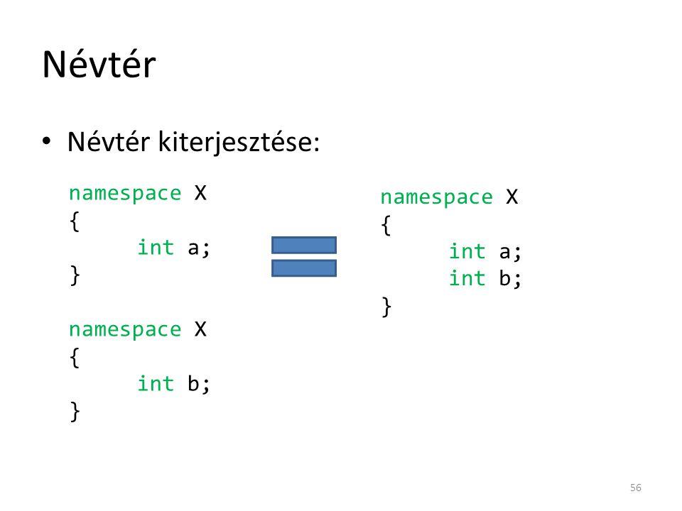 Névtér Névtér kiterjesztése: namespace X namespace X { { int a; int a;