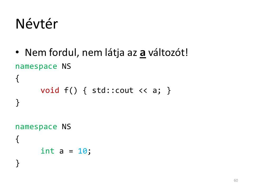 Névtér Nem fordul, nem látja az a változót! namespace NS {
