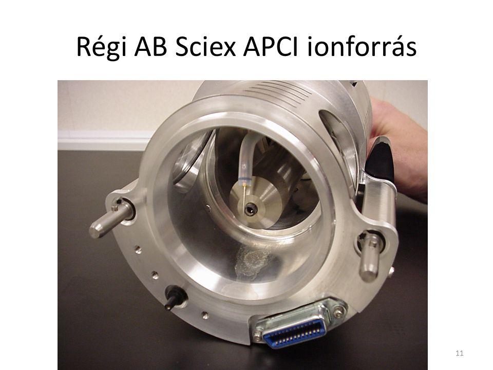 Régi AB Sciex APCI ionforrás