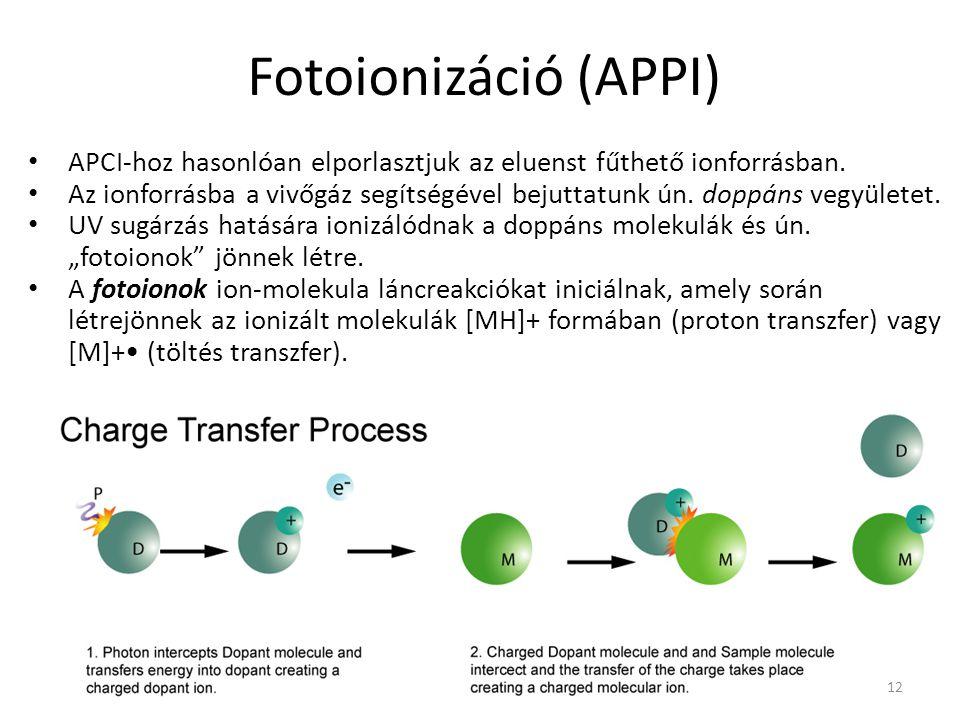 Fotoionizáció (APPI) APCI-hoz hasonlóan elporlasztjuk az eluenst fűthető ionforrásban.