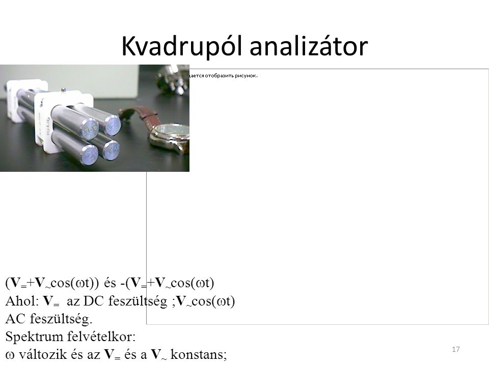Kvadrupól analizátor (V=+V~cos(wt)) és -(V=+V~cos(wt)