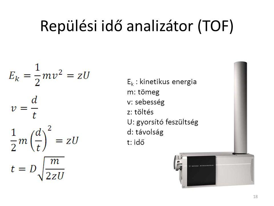 Repülési idő analizátor (TOF)
