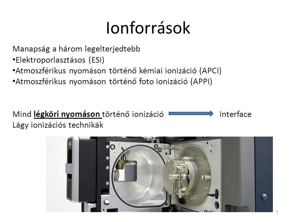 Ionforrások Manapság a három legelterjedtebb Elektroporlasztásos (ESI)